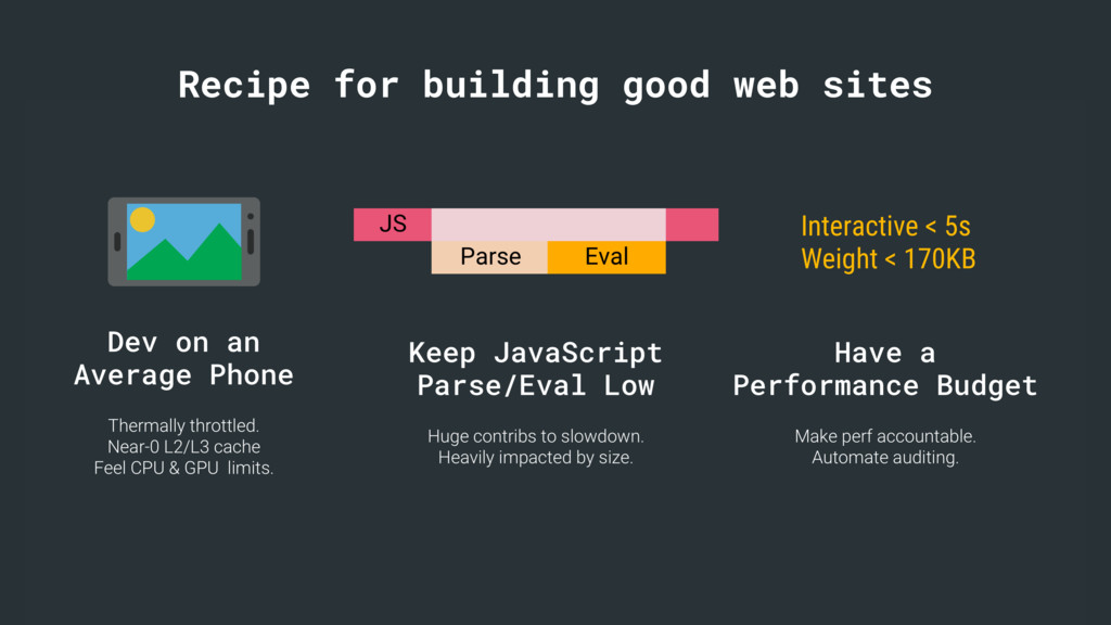 Recipe for building good web sites