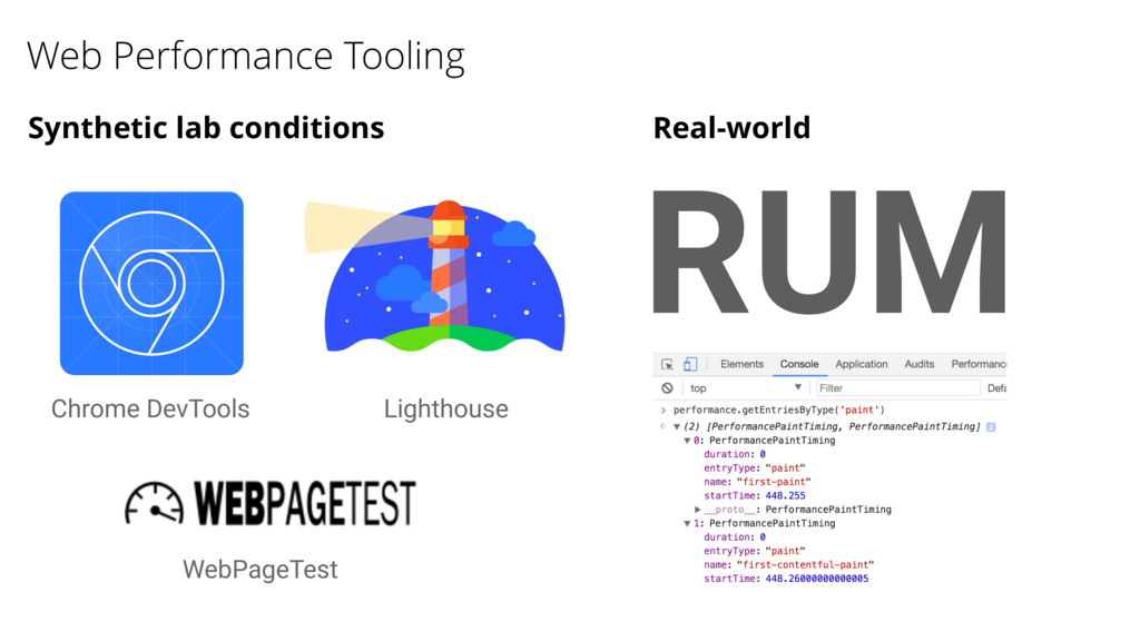 Chrome DevTools Lighthouse WebPageTest Web Perf...