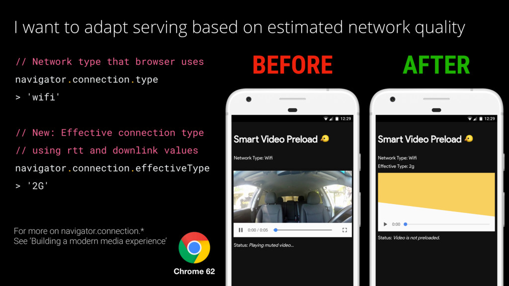 // Network type that browser uses