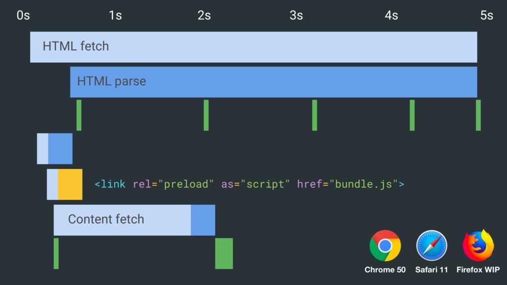 """<link rel=""""preload"""" as=""""script"""" href=""""bundle.js..."""