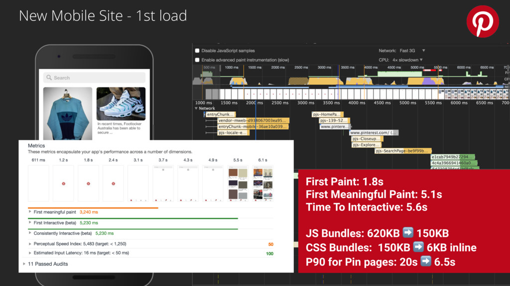 New Mobile Site - 1st load First Paint: 1.8s Fi...