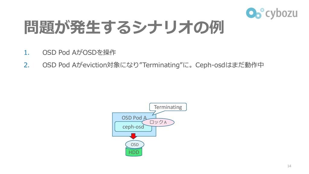 問題が発生するシナリオの例 1. OSD Pod AがOSDを操作 2. OSD Pod Aが...