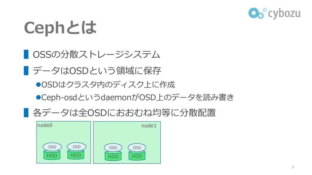 Cephとは ▌OSSの分散ストレージシステム ▌データはOSDという領域に保存 ⚫OSDはク...