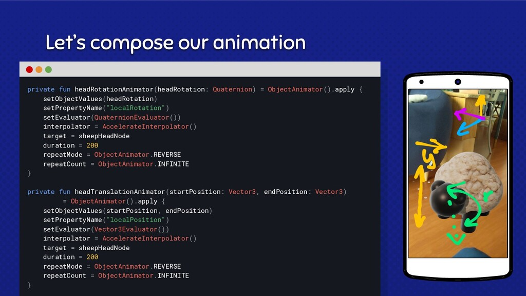 Let's compose our animation private fun headRot...