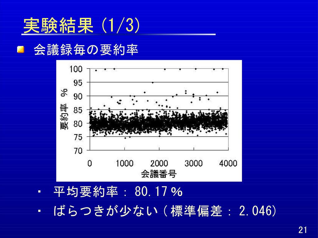 実験結果 (1/3) 21 会議録毎の要約率 ・ 平均要約率: 80.17 % ・ ばらつきが...