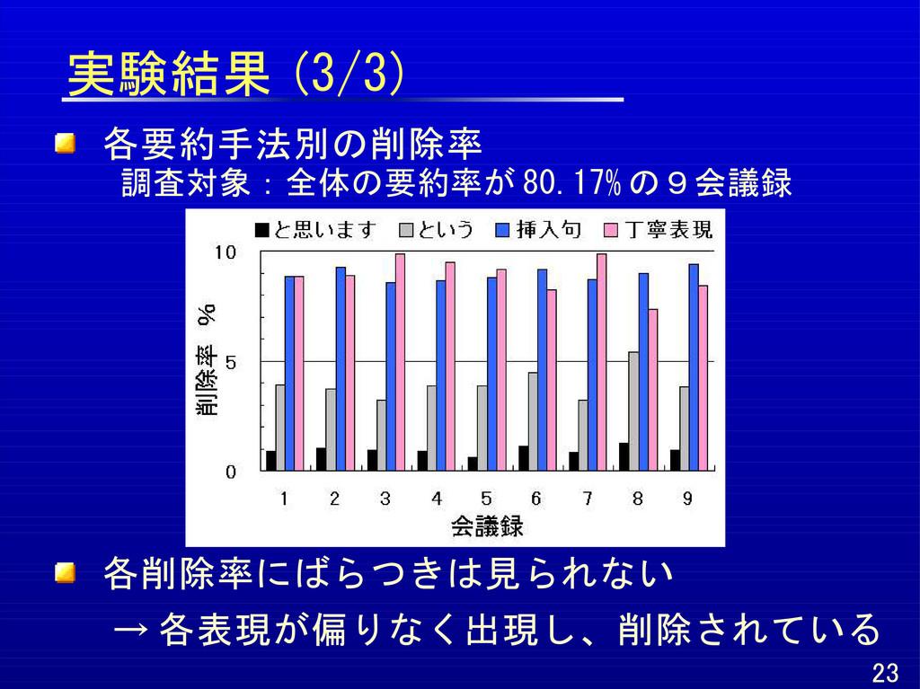 実験結果 (3/3) 23 各要約手法別の削除率 調査対象:全体の要約率が 80.17% の9...