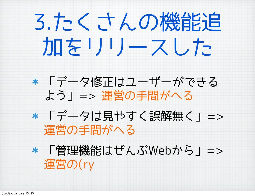 3.たくさんの機能追 加をリリースした 「データ修正はユーザーができる よう」=> 運営の手間...