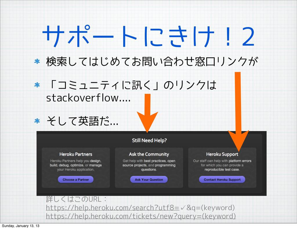 サポートにきけ!2 検索してはじめてお問い合わせ窓口リンクが 「コミュニティに訊く」のリンクは...