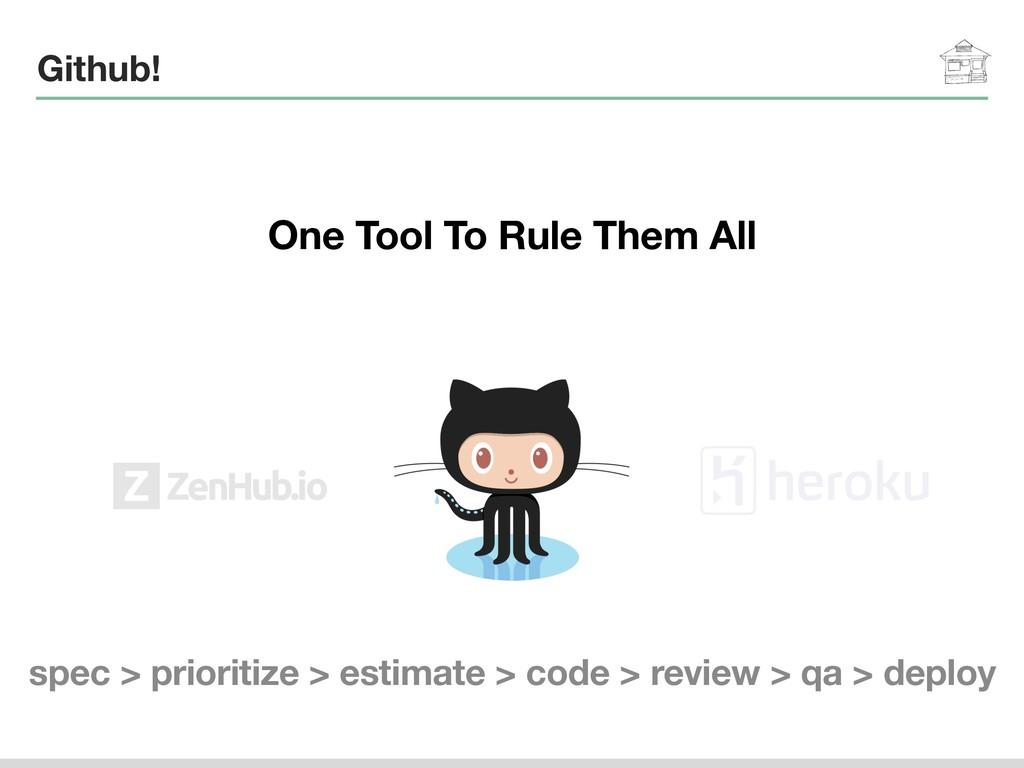 Github! spec > prioritize > estimate > code > r...
