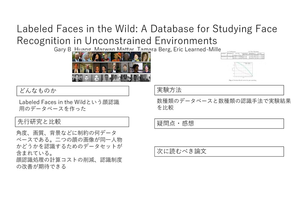 Labeled Faces in the Wild: A Database for Study...