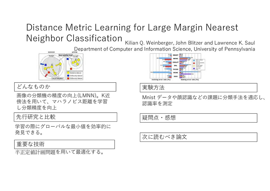 Distance Metric Learning for Large Margin Neare...