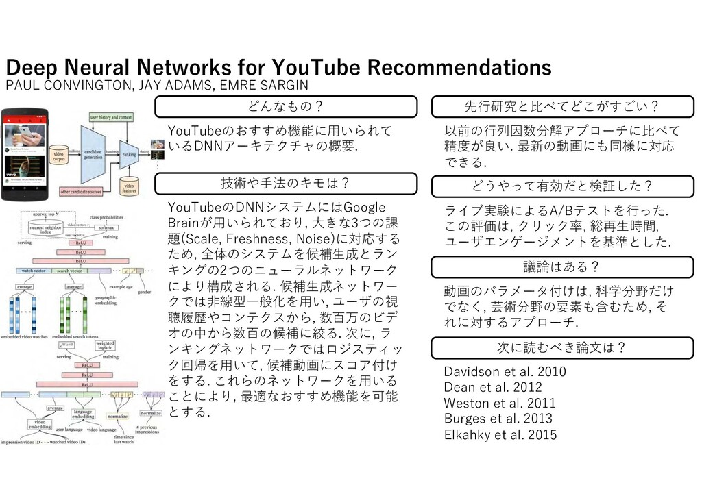Deep Neural Networks for YouTube Recommendation...