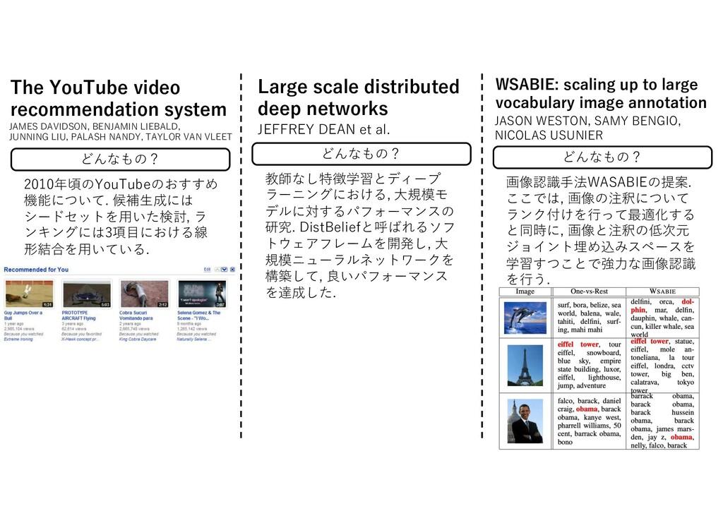どんなもの? 2010年頃のYouTubeのおすすめ 機能について. 候補⽣成には シードセッ...