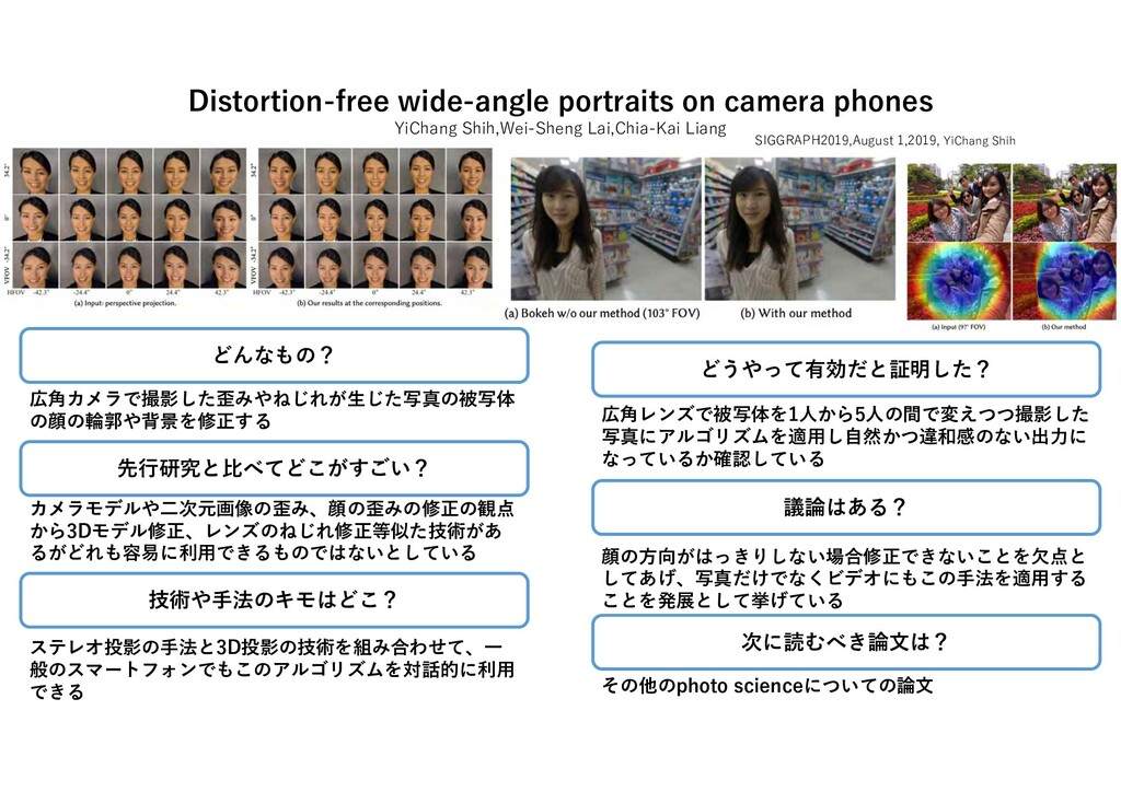 Distortion-free wide-angle portraits on camera ...