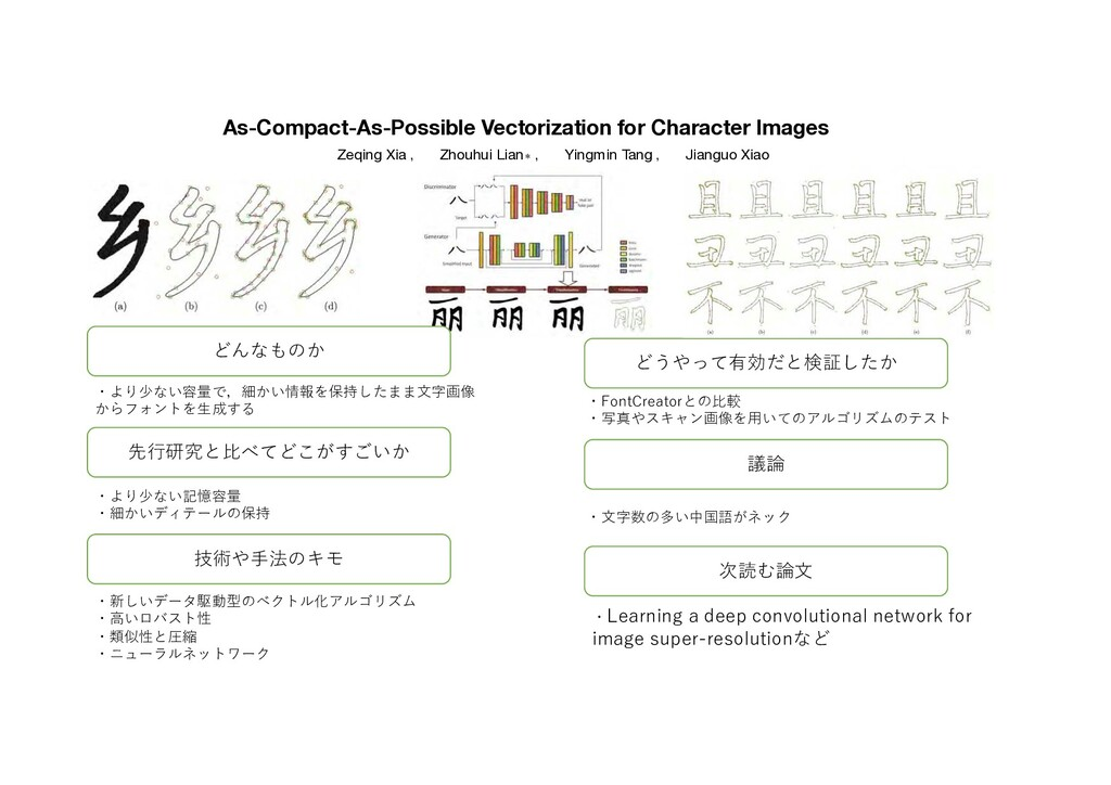 As-Compact-As-Possible Vectorization for Charac...