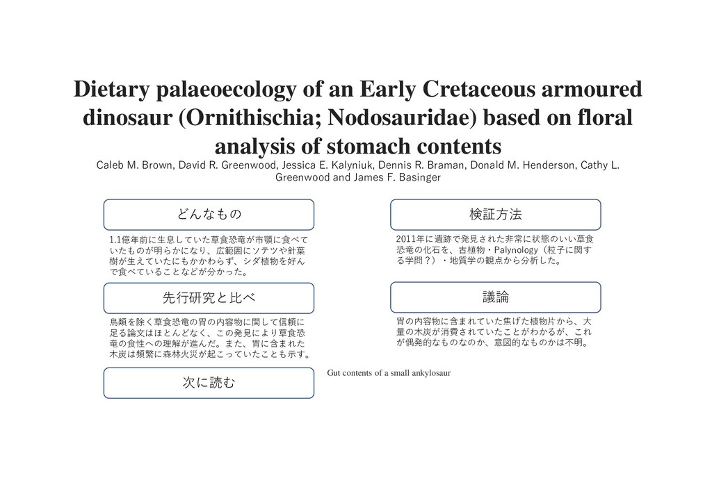 Dietary palaeoecology of an Early Cretaceous ar...