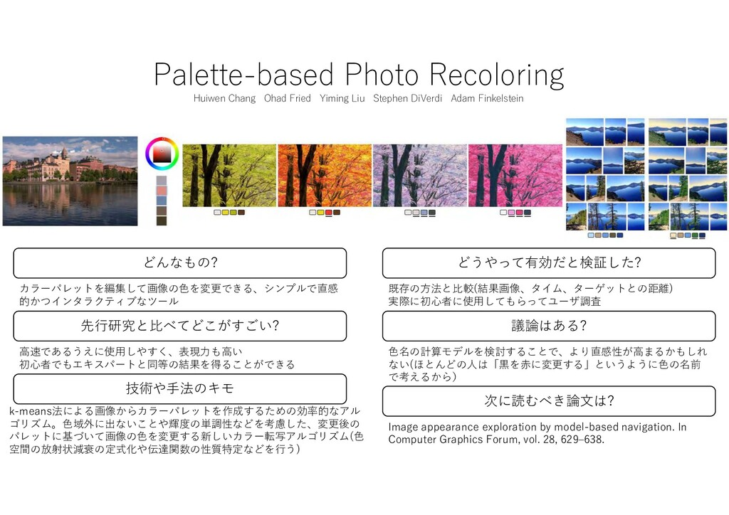 Palette-based Photo Recoloring Huiwen Chang Oha...