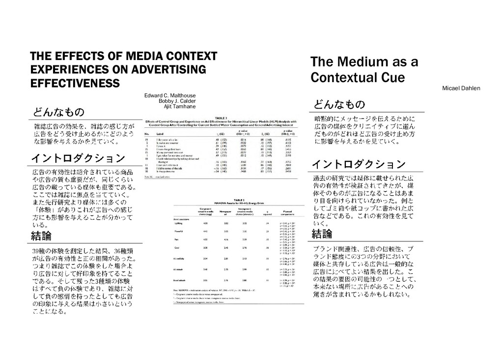 THE EFFECTS OF MEDIA CONTEXT EXPERIENCES ON ADV...