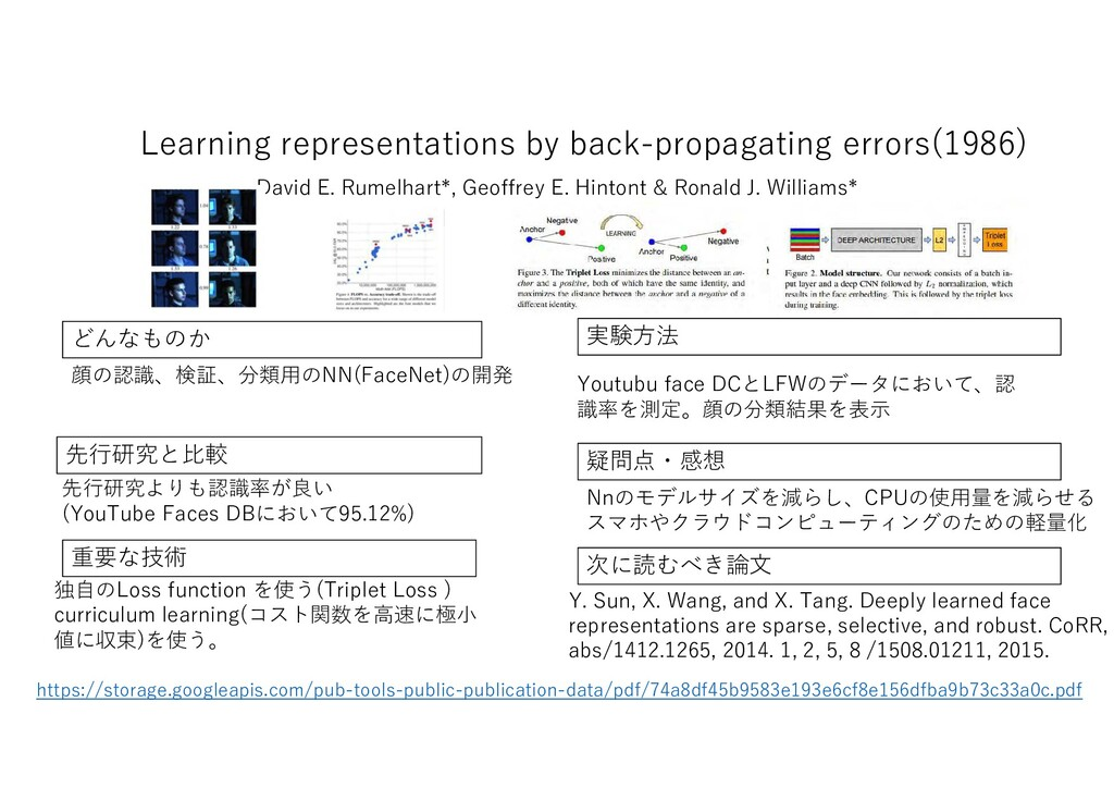 Learning representations by back-propagating er...
