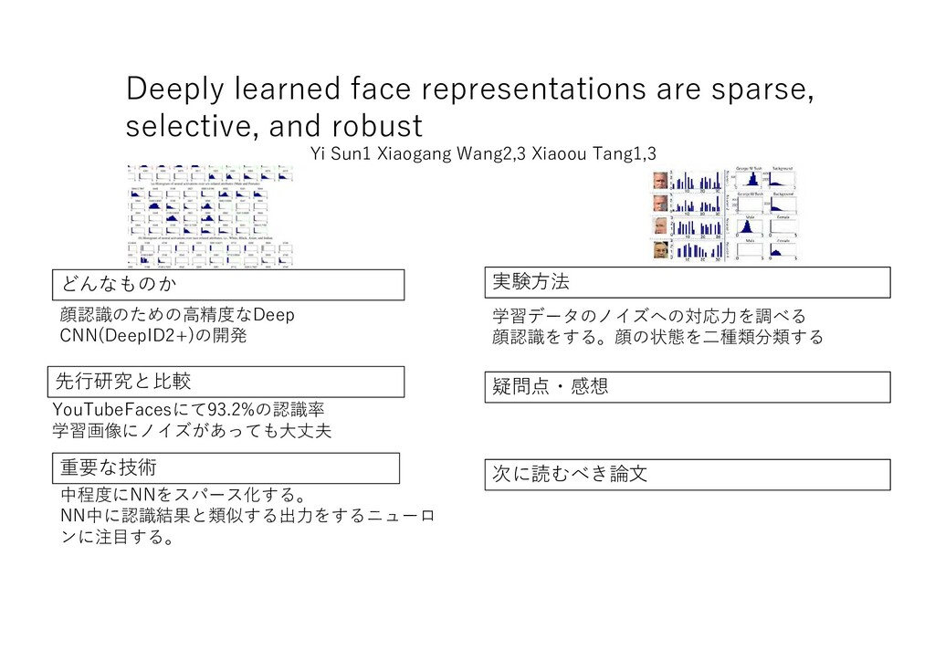 Deeply learned face representations are sparse,...