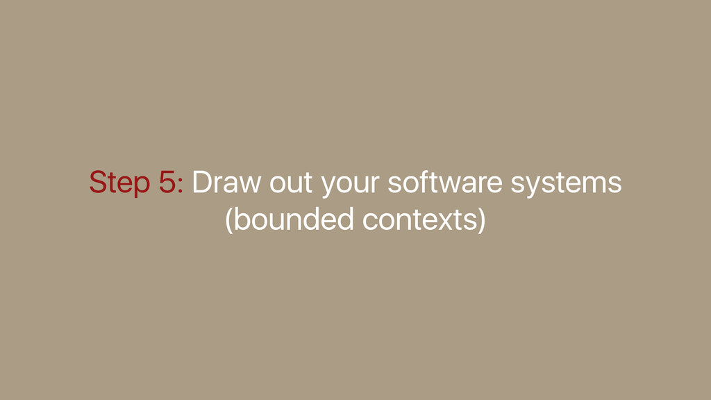 Step 5: Draw out your software systems (bounded...