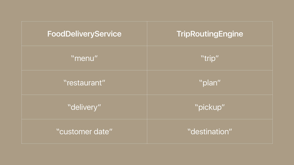 "FoodDeliveryService TripRoutingEngine ""menu"" ""t..."