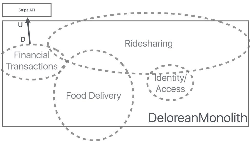 DeloreanMonolith Ridesharing Financial Transact...