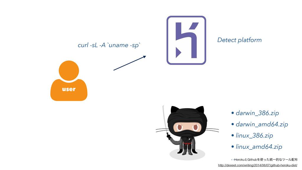 user curl -sL -A `uname -sp` Detect platform He...