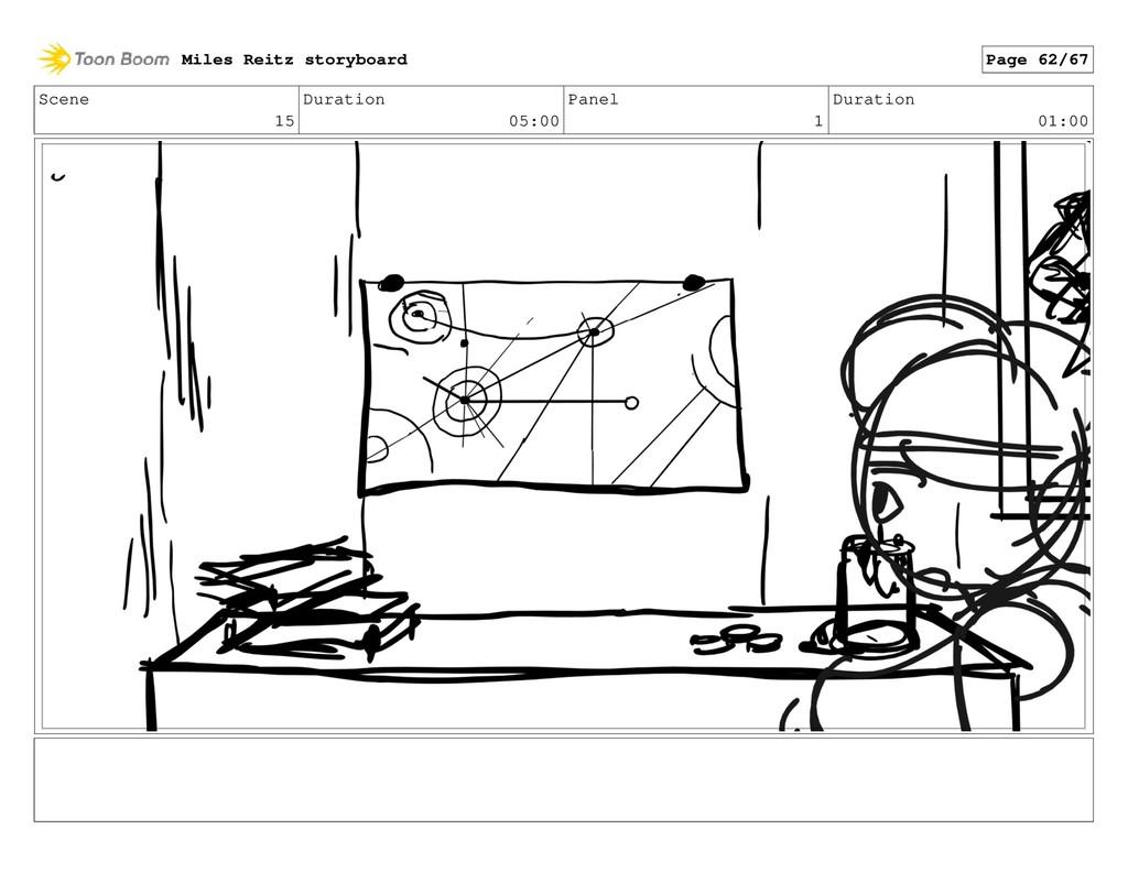 Scene 15 Duration 05:00 Panel 1 Duration 01:00 ...