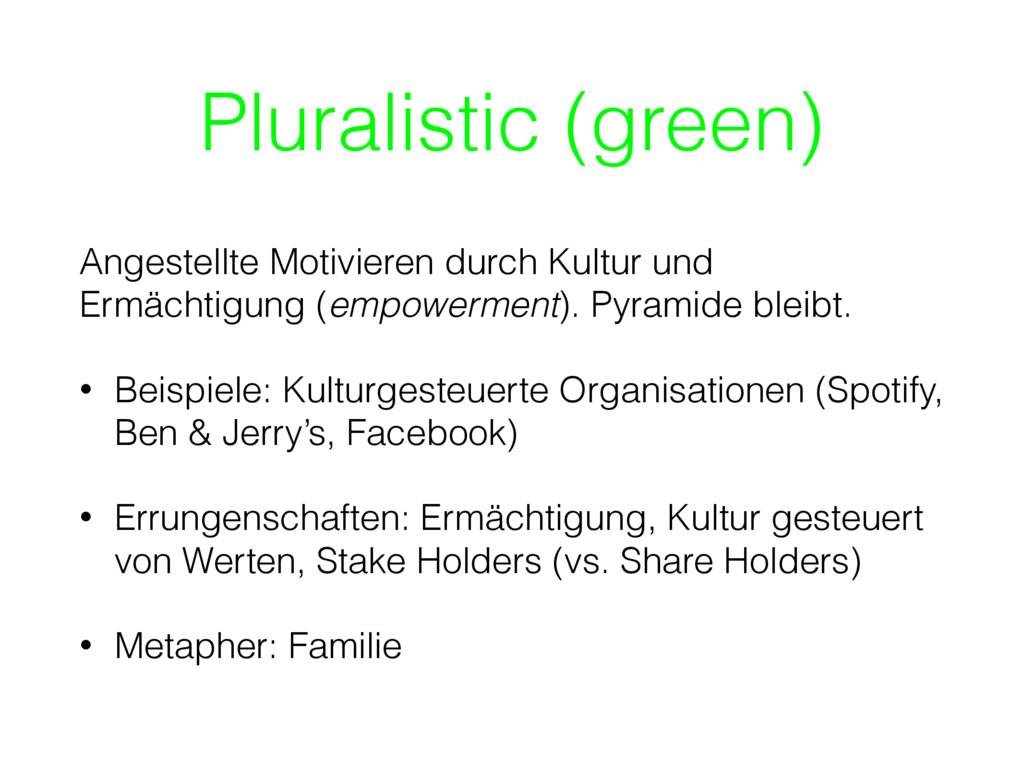 Pluralistic (green) Angestellte Motivieren durc...