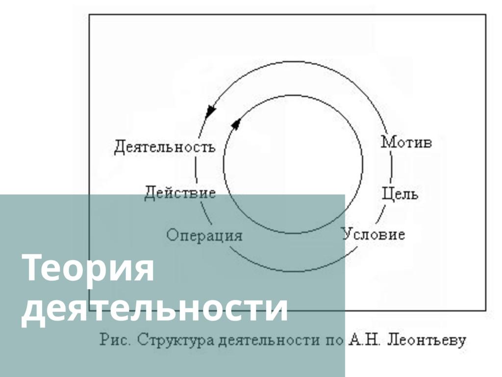 Теория деятельности