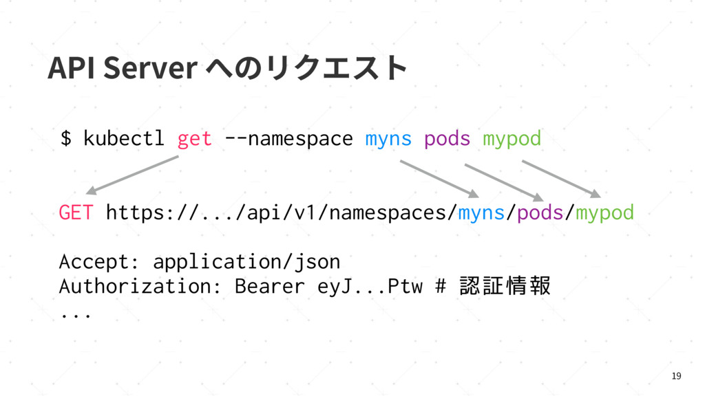 """1*4FSWFSפךؙٔؒأز  $ kubectl get --namespace..."