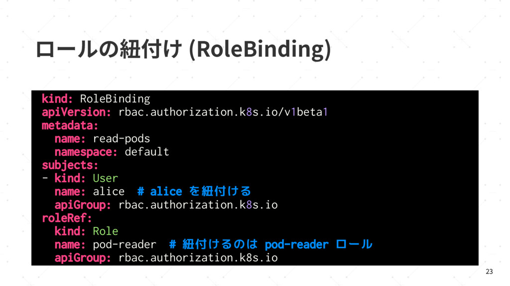 ٗ٦ٕך秡➰ֽ 3PMF#JOEJOH   kind: RoleBinding apiV...