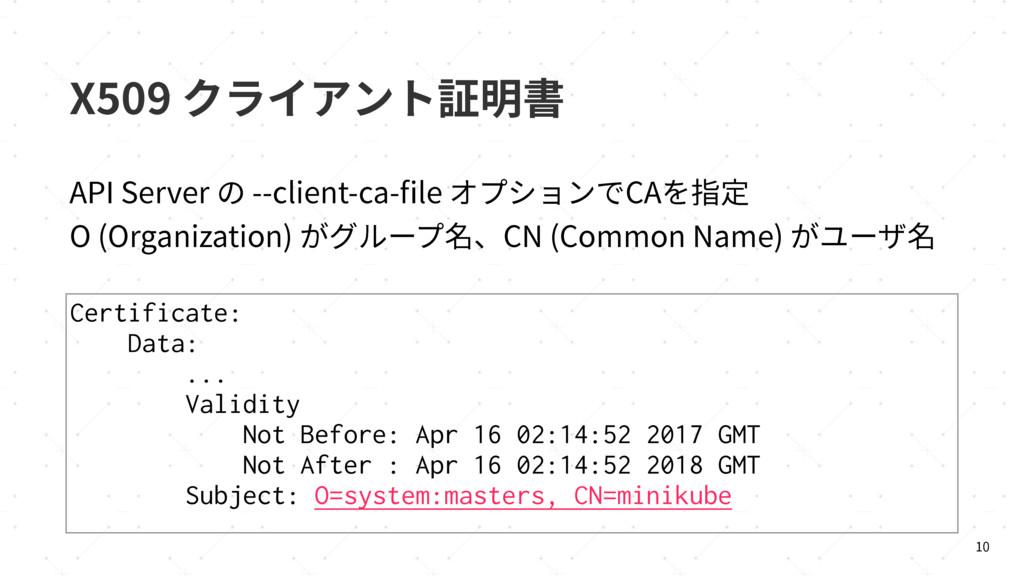 9ؙٓ؎،ٝز鏾僇剅  Certificate: Data: ... Validi...