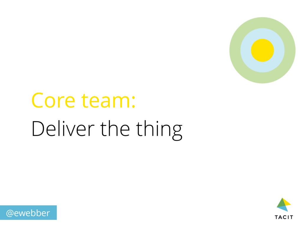 @ewebber Core team: Deliver the thing