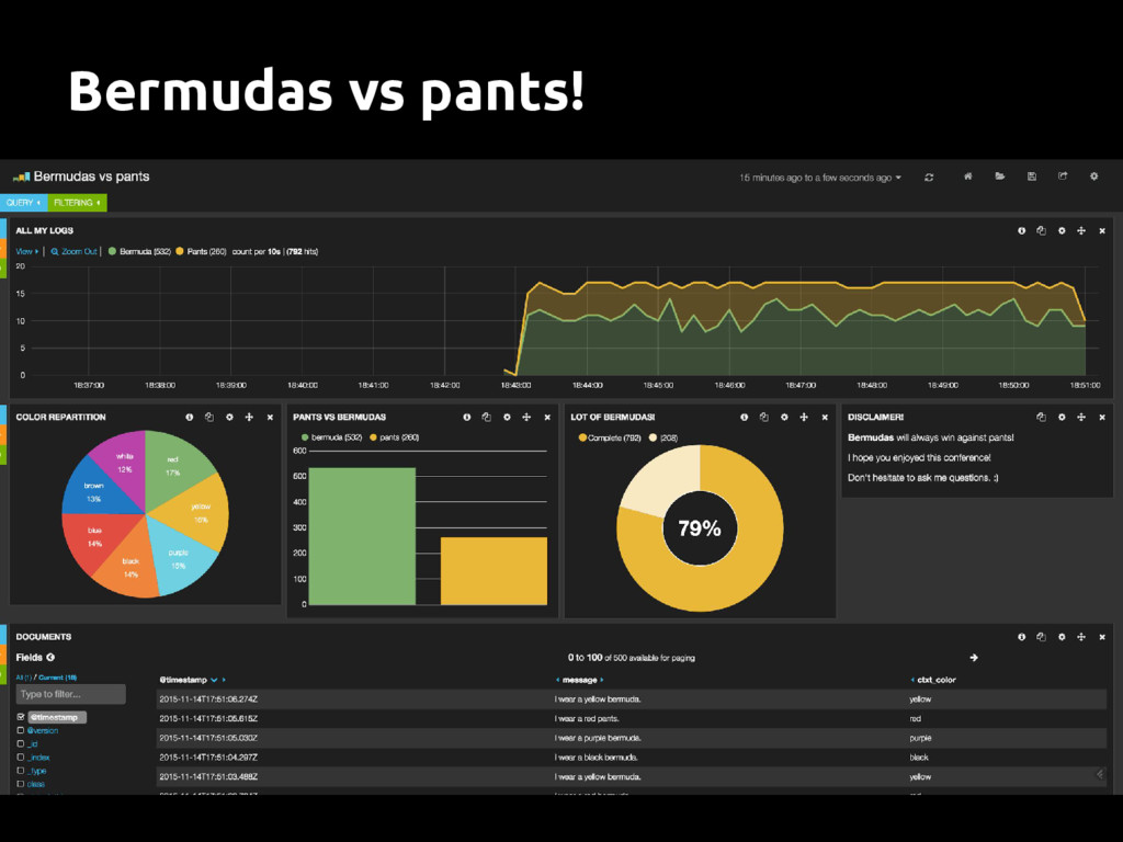 Bermudas vs pants!