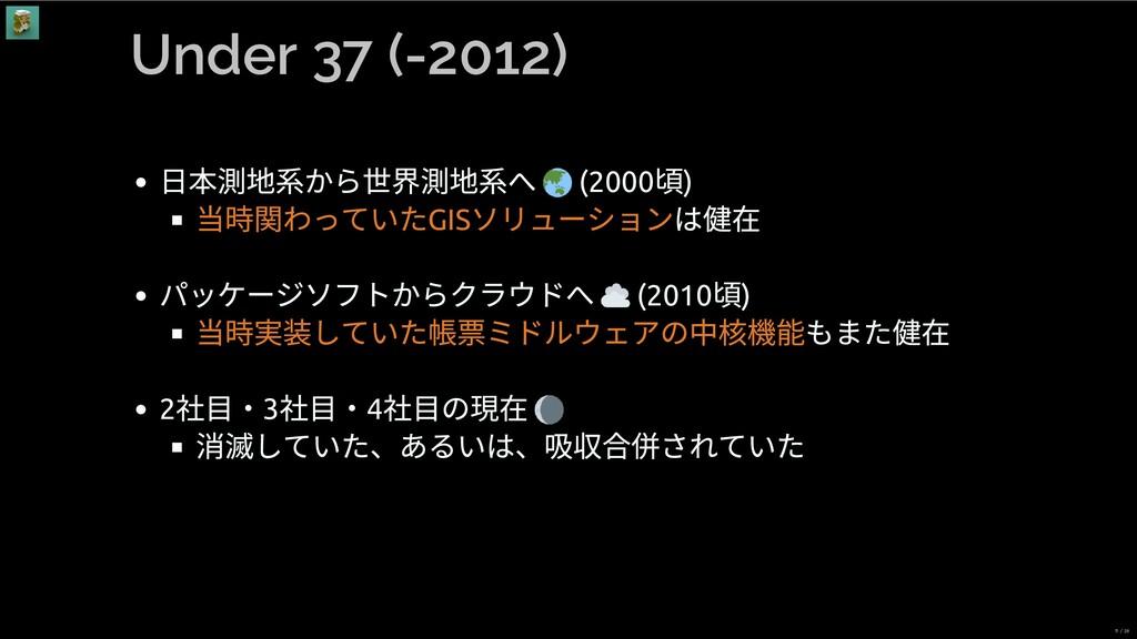 Under 37 (-2012) ⽇本測地系から世界測地系へ (2000 頃) は健在 パッケ...