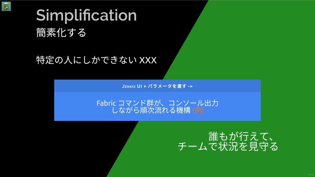 Simpli cation 簡素化する 特定の⼈にしかできない XXX JENKIS UI +...
