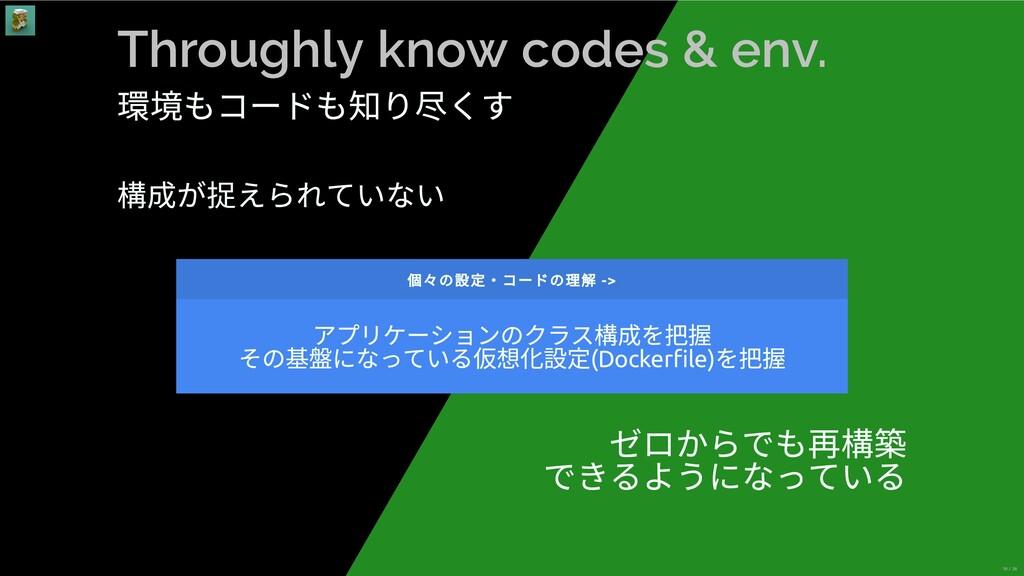 Throughly know codes & env. 環境もコードも知り尽くす 構成が捉えら...