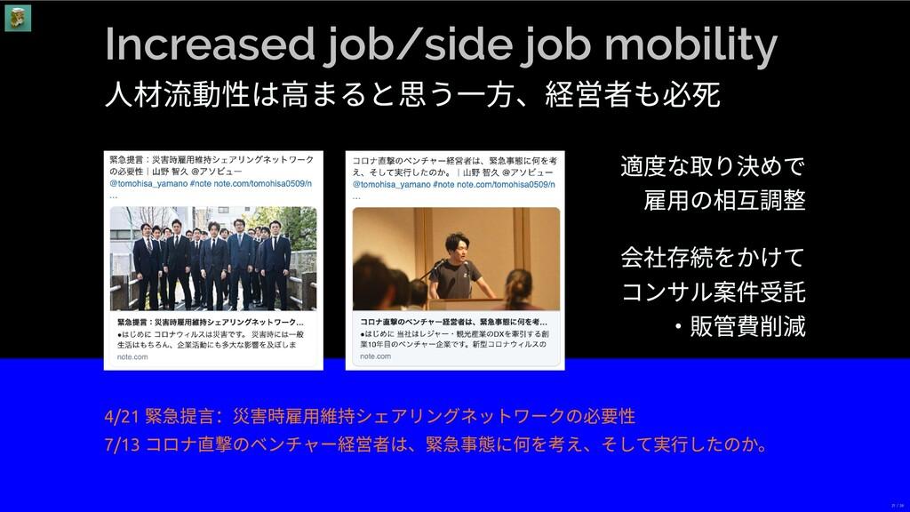 Increased job/side job mobility ⼈材流動性は⾼まると思う⼀⽅、...