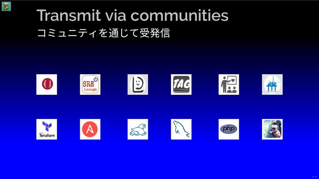 Transmit via communities コミュニティを通じて受発信 22 / 28