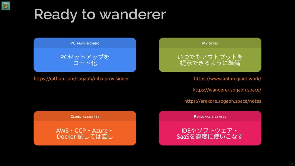 Ready to wanderer PC PR OVI SI ONI NG PC セットアップ...