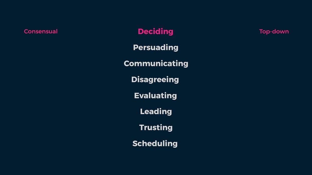 Scheduling Persuading Deciding Disagreeing Eval...