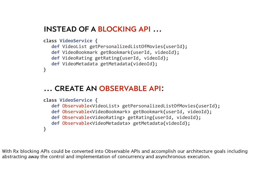 class VideoService {    def V...