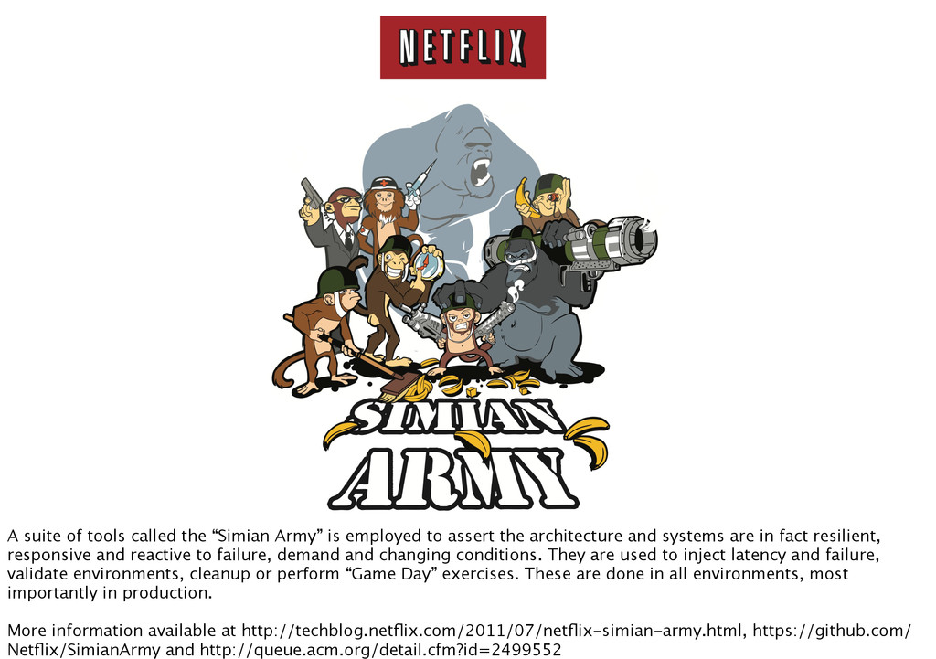 "A suite of tools called the ""Simian Army"" is em..."