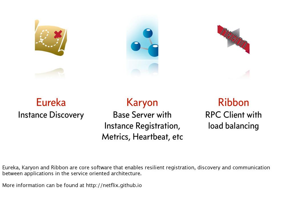Eureka Instance Discovery Karyon Base Server wi...