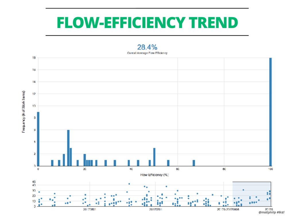 @mattphilip #lkstl FLOW-EFFICIENCY TREND