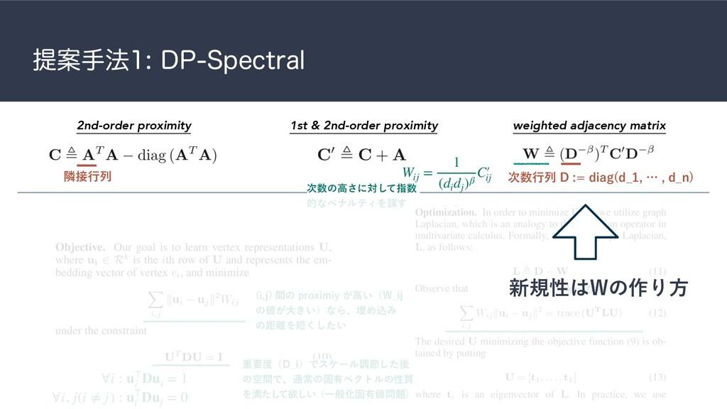 ఏҊख๏%14QFDUSBM ͩTG 2nd-order proximity 1st ...
