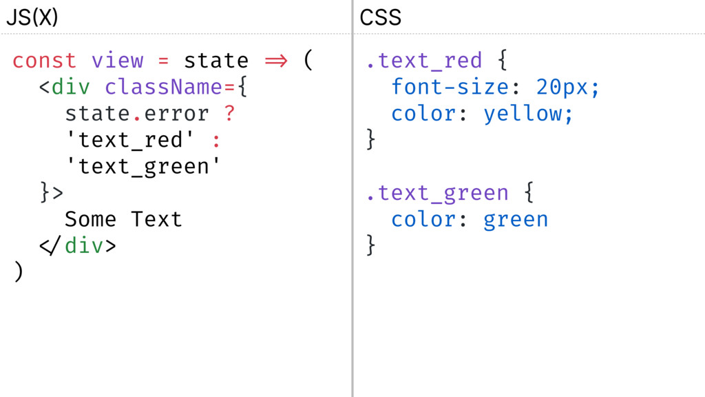 const view = state !=> ( <div className={ state...
