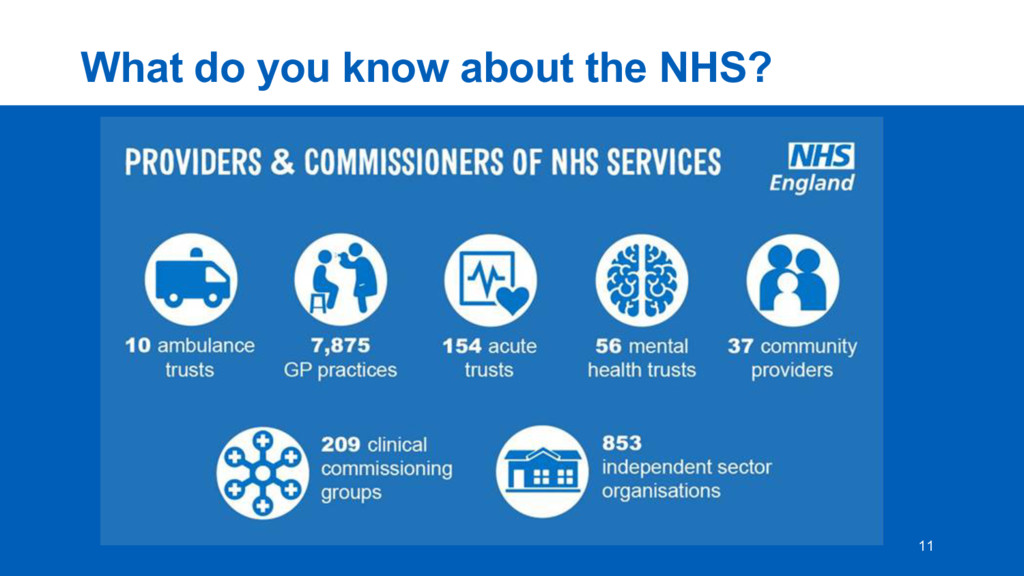What  do  you  know  about  the  NHS? 11